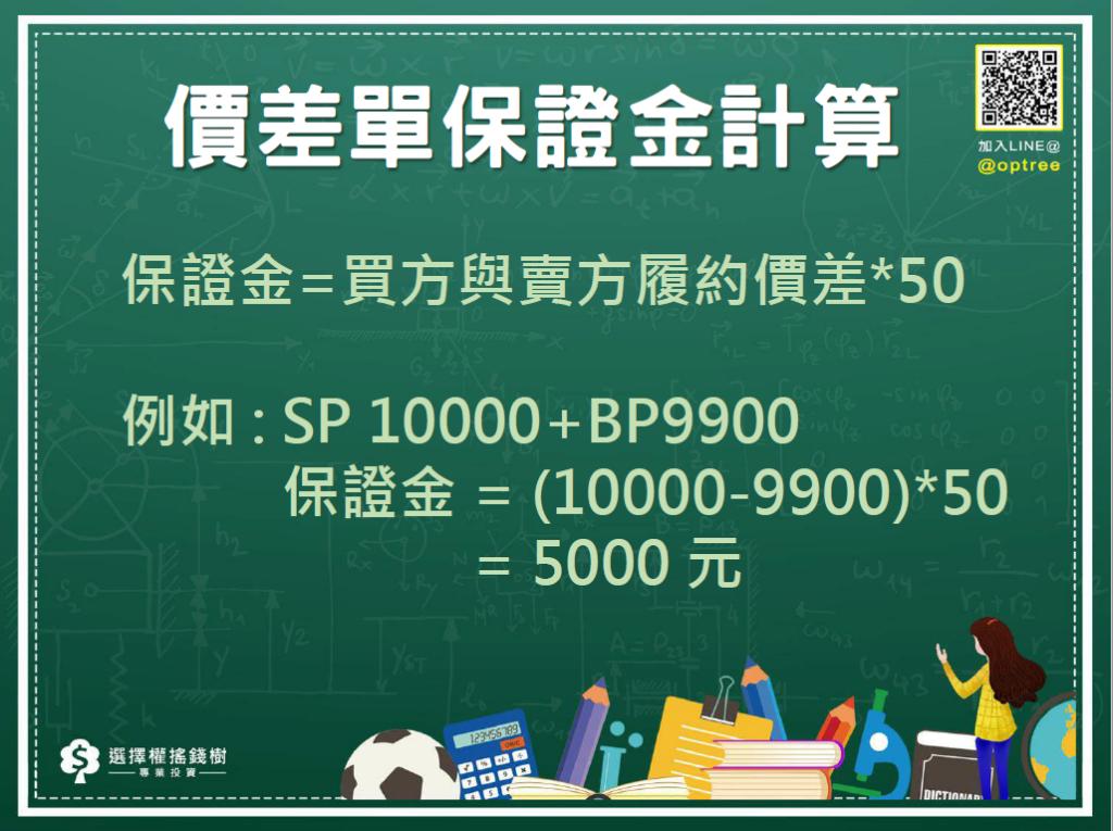 選擇權保證金的計算_價差單保證金計算2