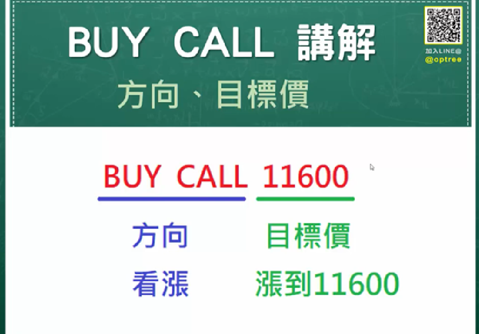 選擇權買方-BUYCALL講解_選擇權方向選擇權目標價