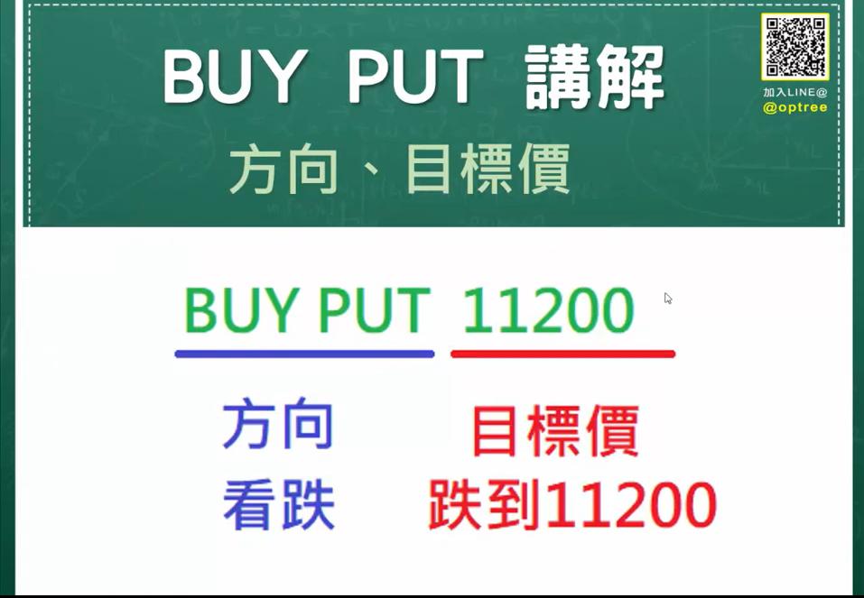 選擇權買方-BUYPUT講解_選擇權方向選擇權目標價